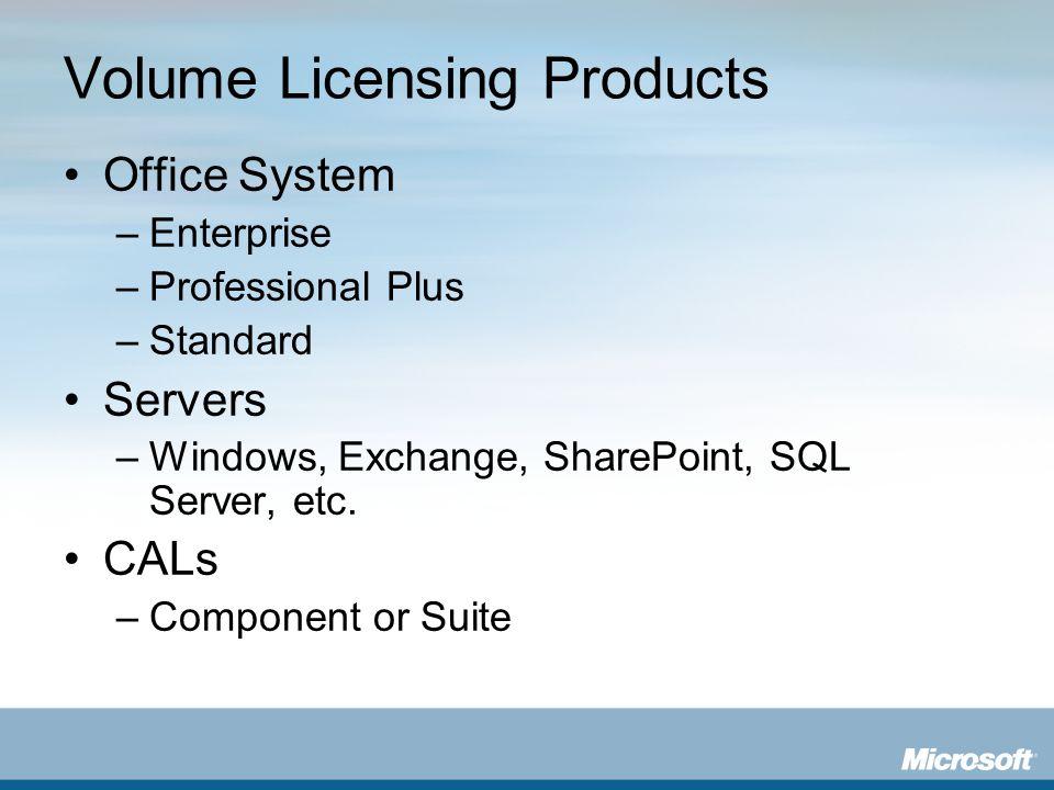 Volume Licensing Products Office System –Enterprise –Professional Plus –Standard Servers –Windows, Exchange, SharePoint, SQL Server, etc. CALs –Compon