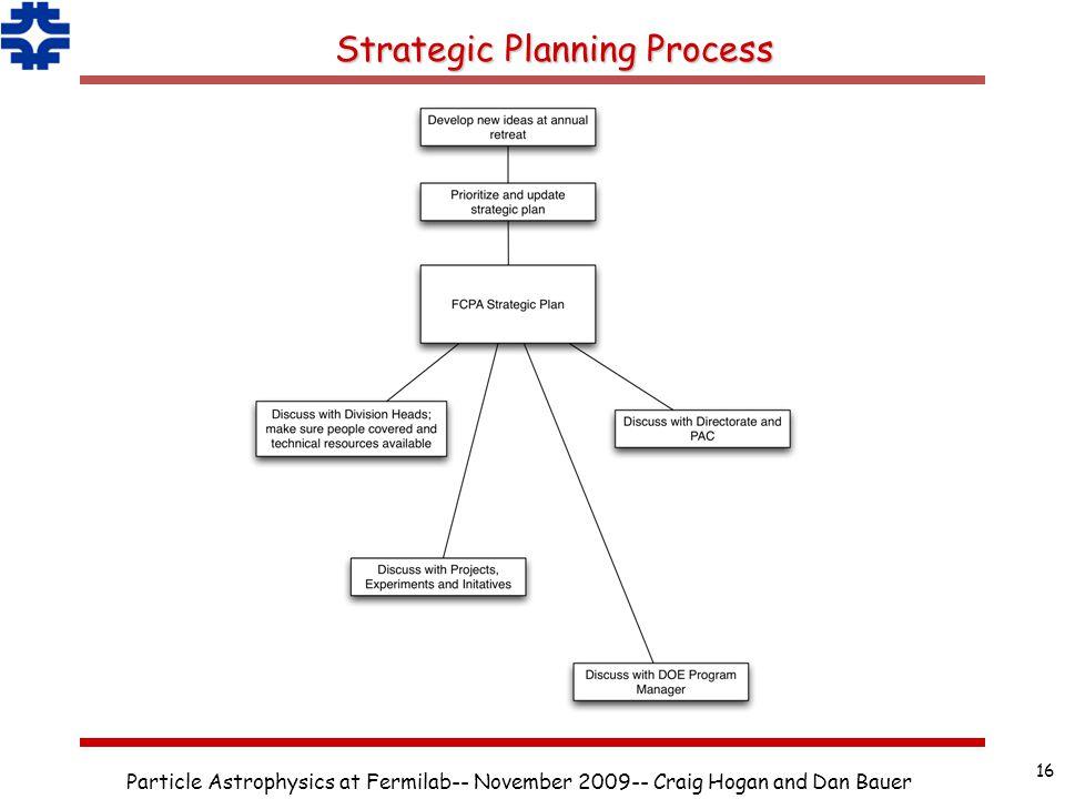 Strategic Planning Process Particle Astrophysics at Fermilab-- November 2009-- Craig Hogan and Dan Bauer 16