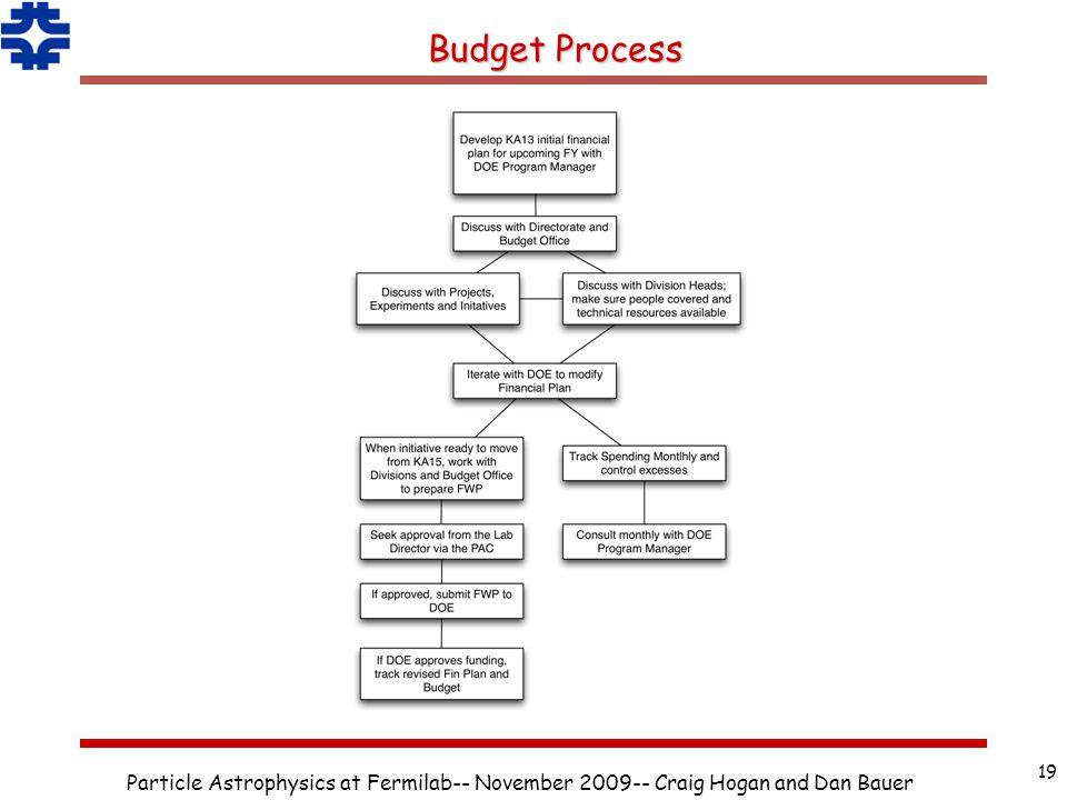Budget Process Particle Astrophysics at Fermilab-- November 2009-- Craig Hogan and Dan Bauer 19