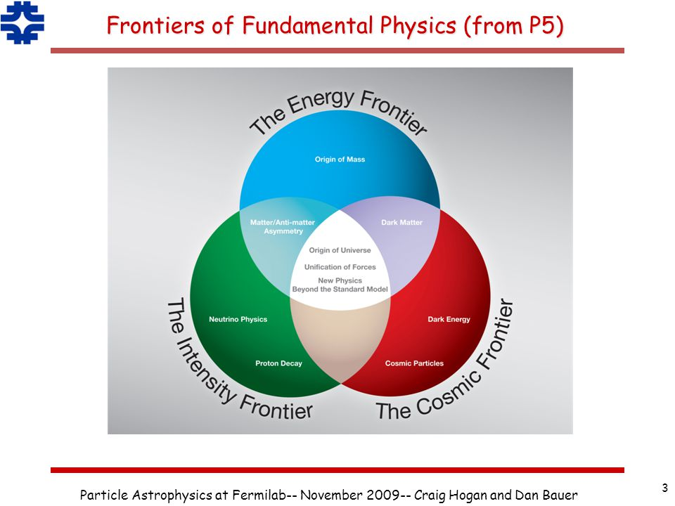 Frontiers of Fundamental Physics (from P5) Particle Astrophysics at Fermilab-- November 2009-- Craig Hogan and Dan Bauer 3