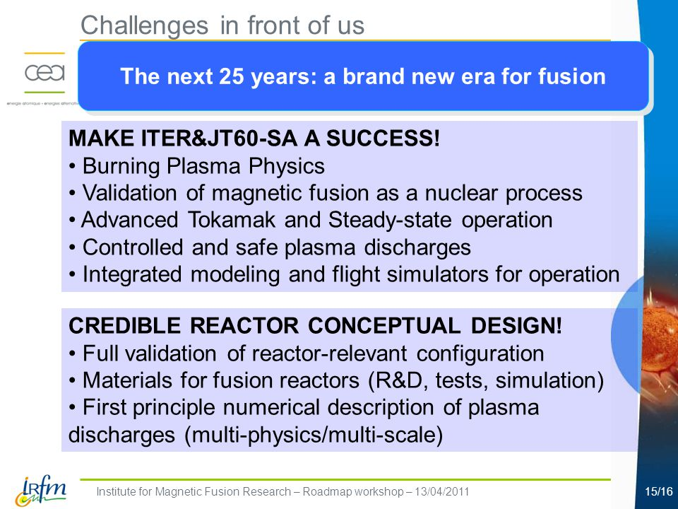 Institute for Magnetic Fusion Research – Roadmap workshop – 13/04/201115/16 Challenges in front of us MAKE ITER&JT60-SA A SUCCESS.