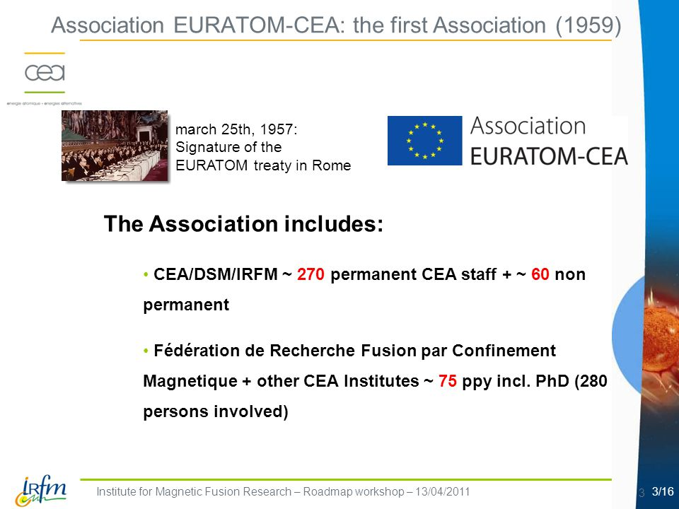 Institute for Magnetic Fusion Research – Roadmap workshop – 13/04/20113/16 Association EURATOM-CEA: the first Association (1959) 3 march 25th, 1957: S