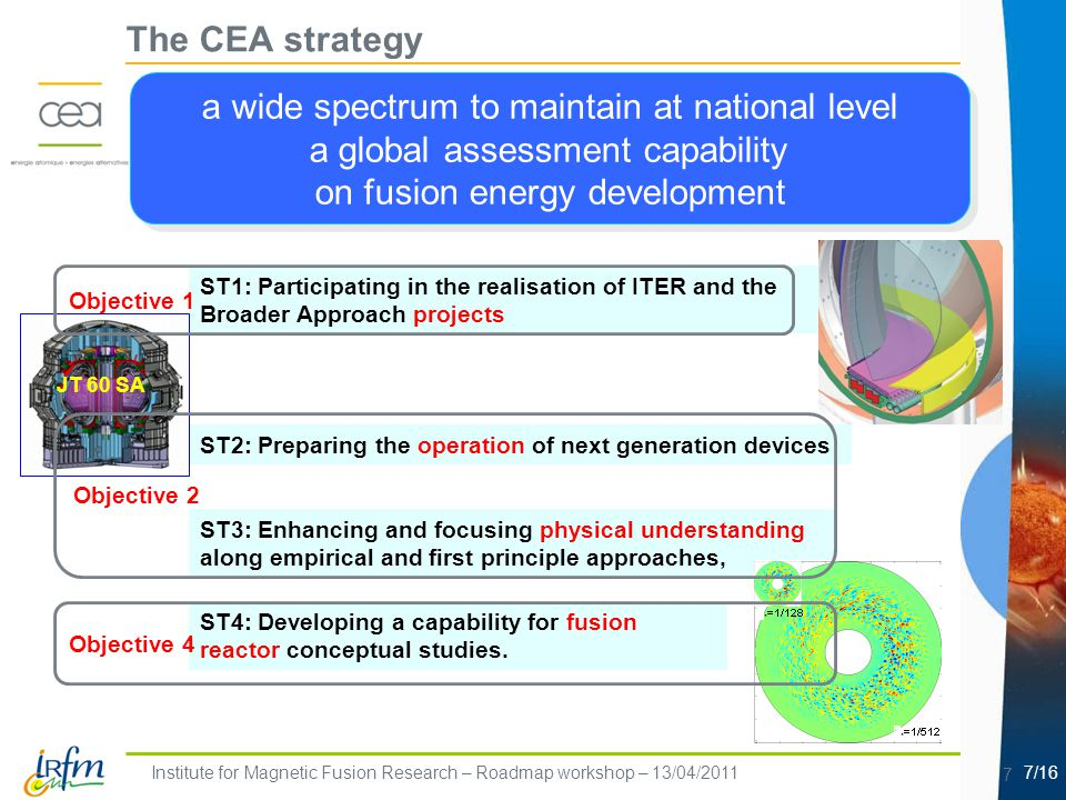 Institute for Magnetic Fusion Research – Roadmap workshop – 13/04/20117/16 7 The CEA strategy ST1: Participating in the realisation of ITER and the Broader Approach projects a wide spectrum to maintain at national level a global assessment capability on fusion energy development a wide spectrum to maintain at national level a global assessment capability on fusion energy development ST4: Developing a capability for fusion reactor conceptual studies.