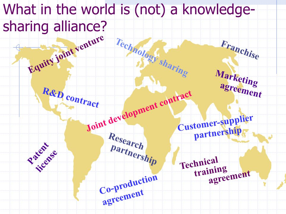 What in the world is (not) a knowledge- sharing alliance.