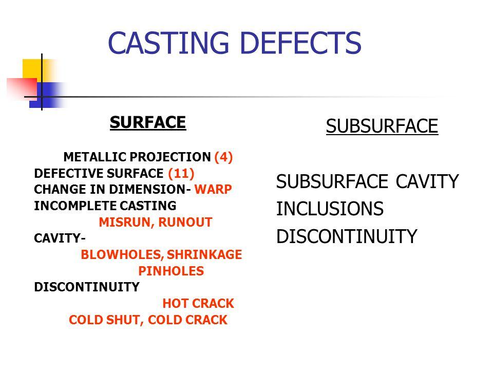 NDTs Methods of testing Destructive- Non destructive- Radiagraphic Ultrasonic