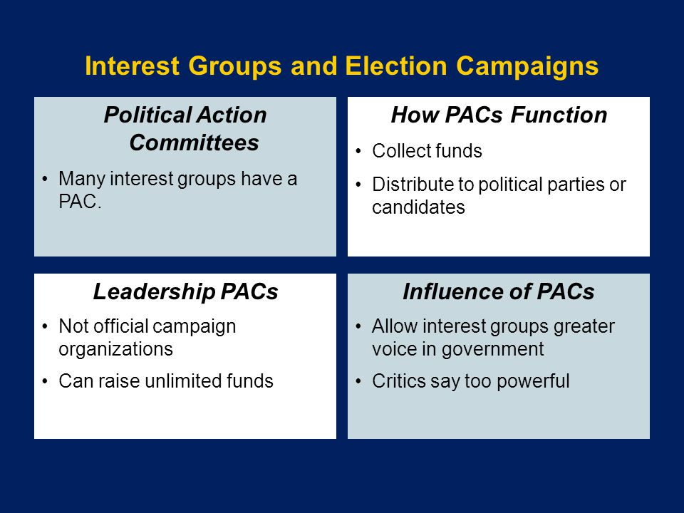 Political Action Committees Many interest groups have a PAC. Leadership PACs Not official campaign organizations Can raise unlimited funds How PACs Fu