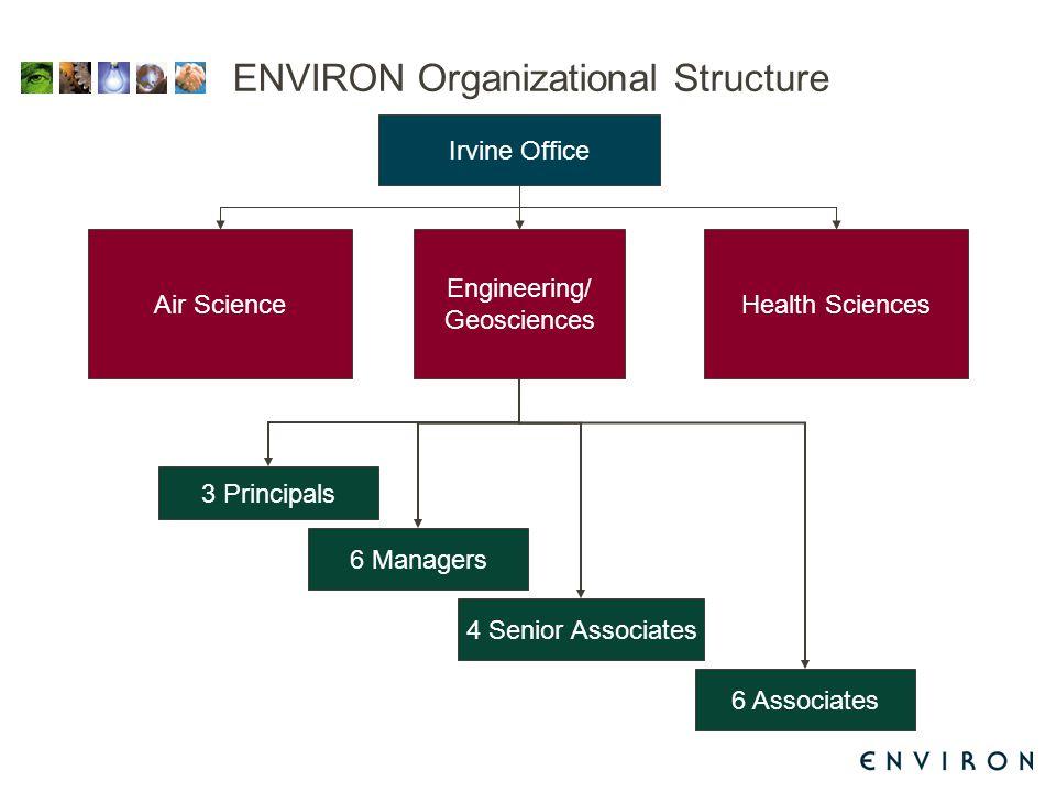 ENVIRON Organizational Structure Irvine Office Engineering/ Geosciences Air ScienceHealth Sciences 3 Principals 6 Managers 4 Senior Associates 6 Assoc