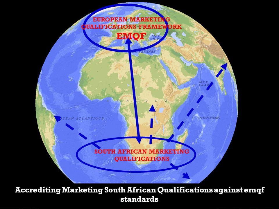 EMQF European Marketing Qualifications Framework A coordinated initiative by EU and a European sectoral organisation EQF European Qualifications Framework