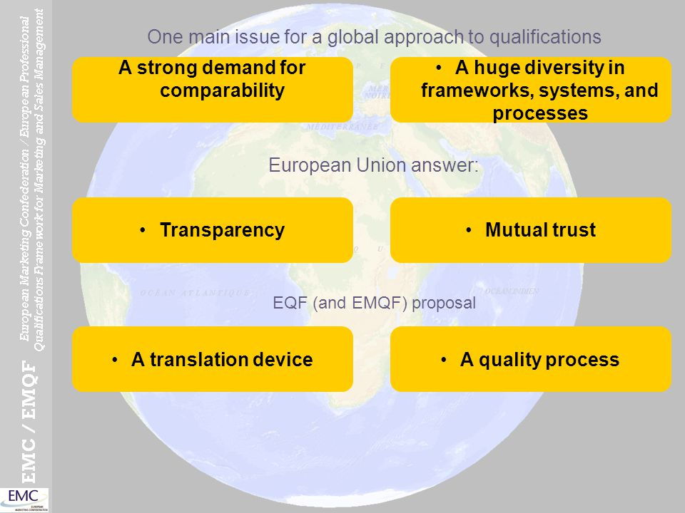 EMQF 8 standards VIII EQF QUALITY STANDARDS External quality control should relate to DG education EQF standards and requirements.
