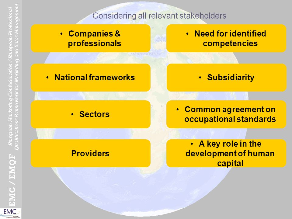Considering all relevant stakeholders Companies & professionals Need for identified competencies National frameworks Common agreement on occupational