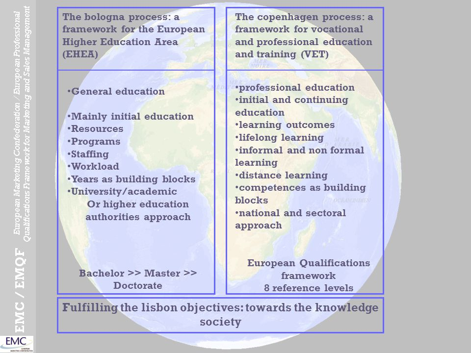 Fulfilling the lisbon objectives: towards the knowledge society The bologna process: a framework for the European Higher Education Area (EHEA) The cop