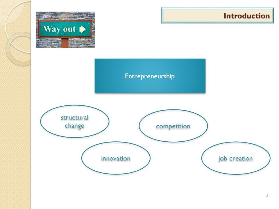 2 Entrepreneurship structural change innovation competition job creation