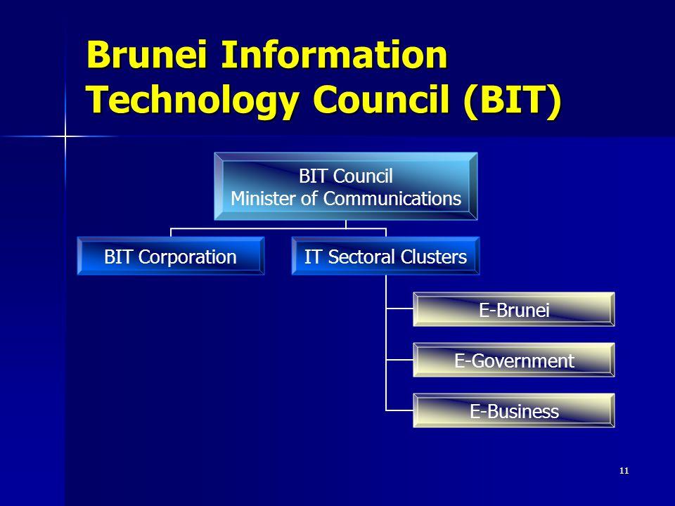 11 BIT Council Minister of Communications BIT Corporation IT Sectoral Clusters E-Brunei E-Government E-Business Brunei Information Technology Council