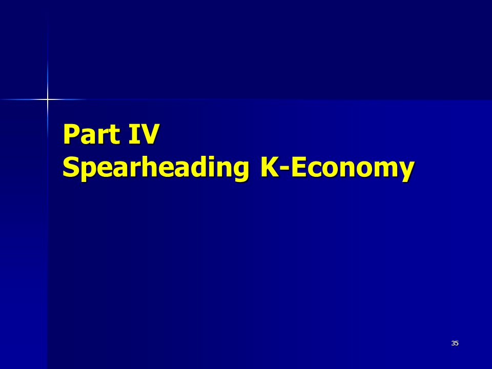 35 Part IV Spearheading K-Economy