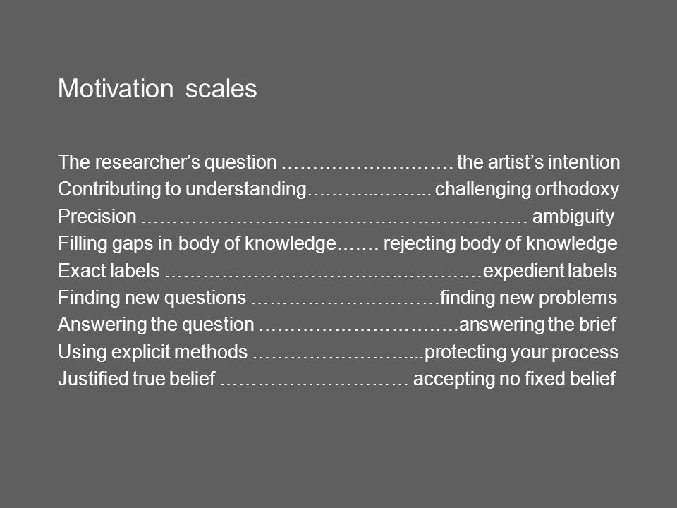 Motivation scales The researcher's question ……….……..………. the artist's intention Contributing to understanding………...……... challenging orthodoxy Precisi