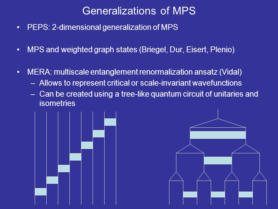 Generalizations of MPS PEPS: 2-dimensional generalization of MPS MPS and weighted graph states (Briegel, Dur, Eisert, Plenio) MERA: multiscale entangl