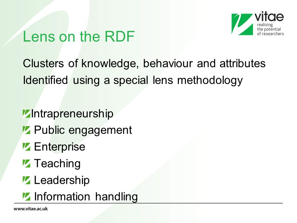 Lens on the RDF Clusters of knowledge, behaviour and attributes Identified using a special lens methodology Intrapreneurship Public engagement Enterpr