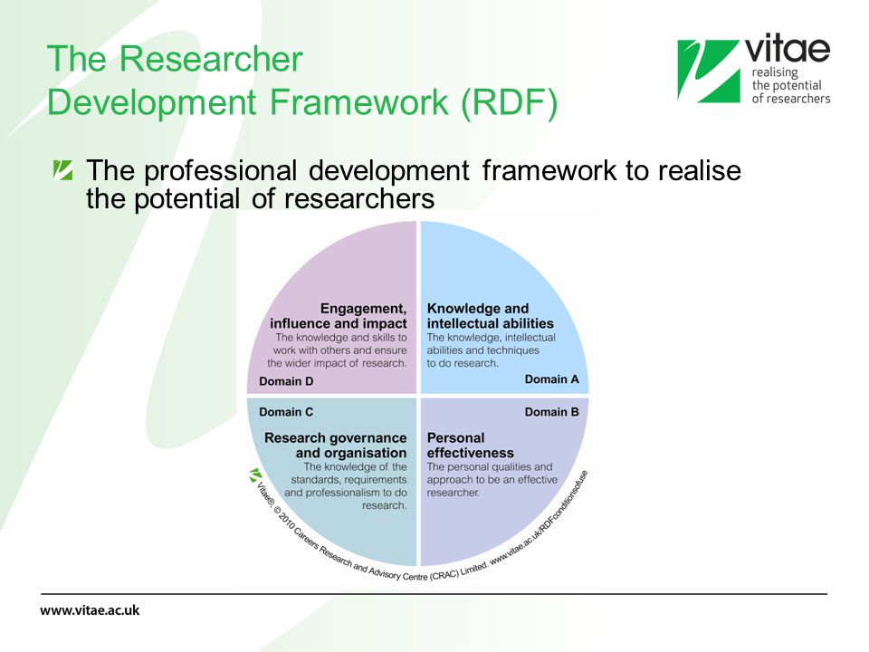 The Researcher Development Framework (RDF) The professional development framework to realise the potential of researchers