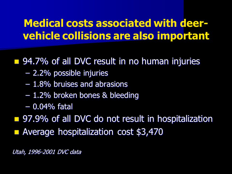 94.7% of all DVC result in no human injuries 94.7% of all DVC result in no human injuries –2.2% possible injuries –1.8% bruises and abrasions –1.2% br