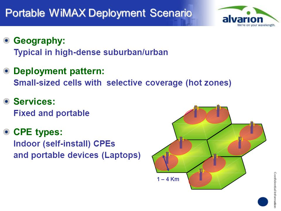 Confidential Information Portable WiMAX Deployment Scenario 1 – 4 Km Geography: Typical in high-dense suburban/urban Deployment pattern: Small-sized c