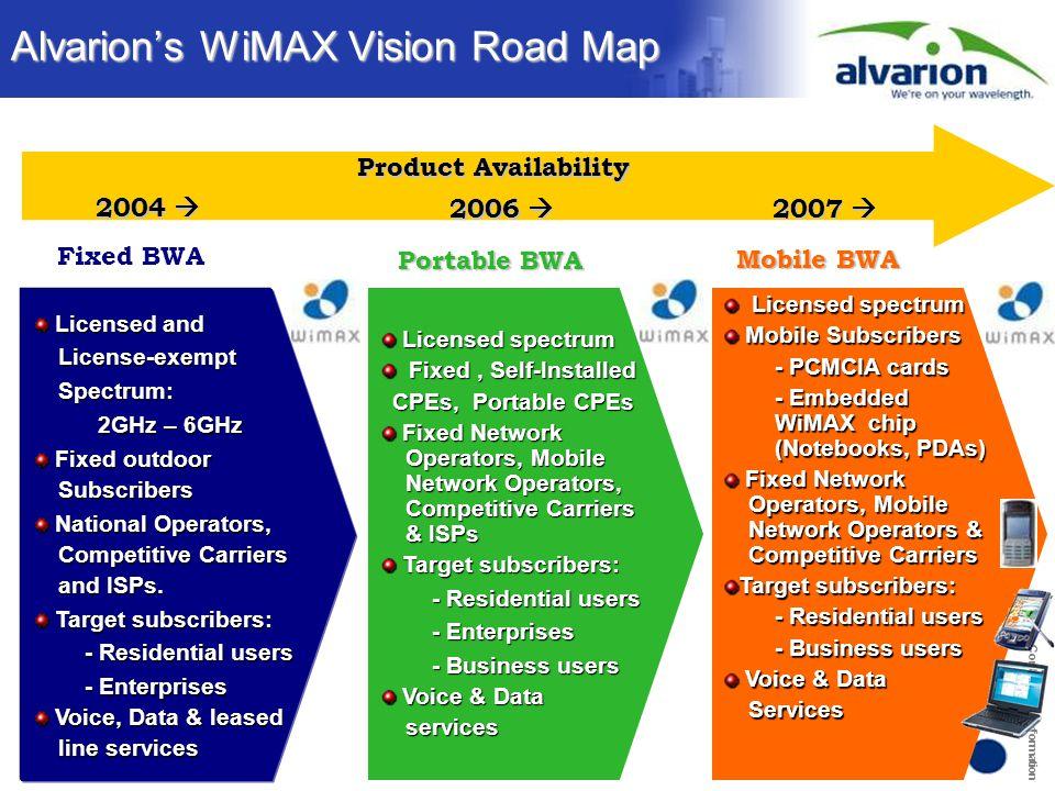 Confidential Information Alvarion's WiMAX Vision Road Map 2004  Licensed and Licensed and License-exempt License-exempt Spectrum: Spectrum: 2GHz – 6G