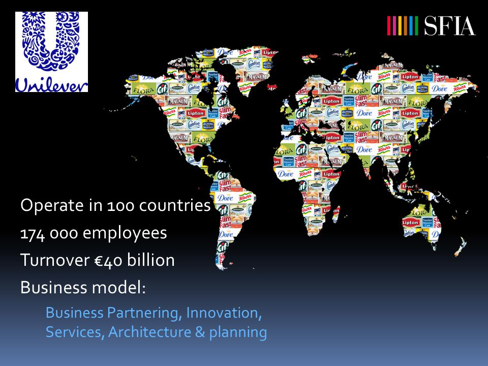 Operate in 100 countries 174 000 employees Turnover €40 billion Business model: Business Partnering, Innovation, Services, Architecture & planning