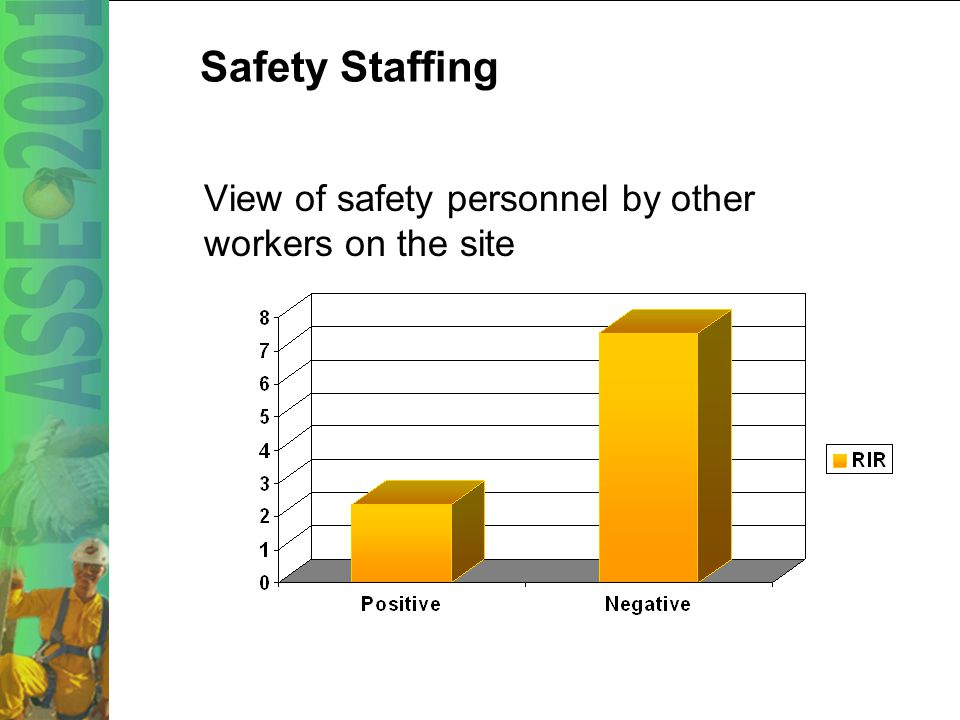 26 Safety Staffing Safety professionals per 50 workers