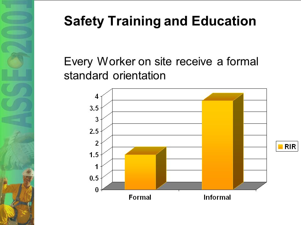 33 Safety Training and Education Is Safety Training a line item within the budget