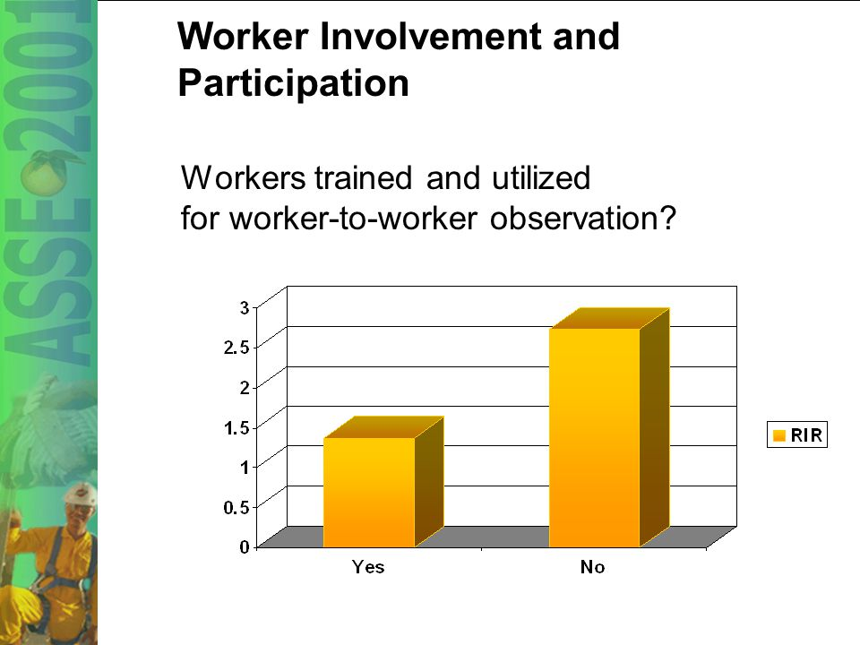 38 Worker Involvement and Participation Are safety observers used on the projects