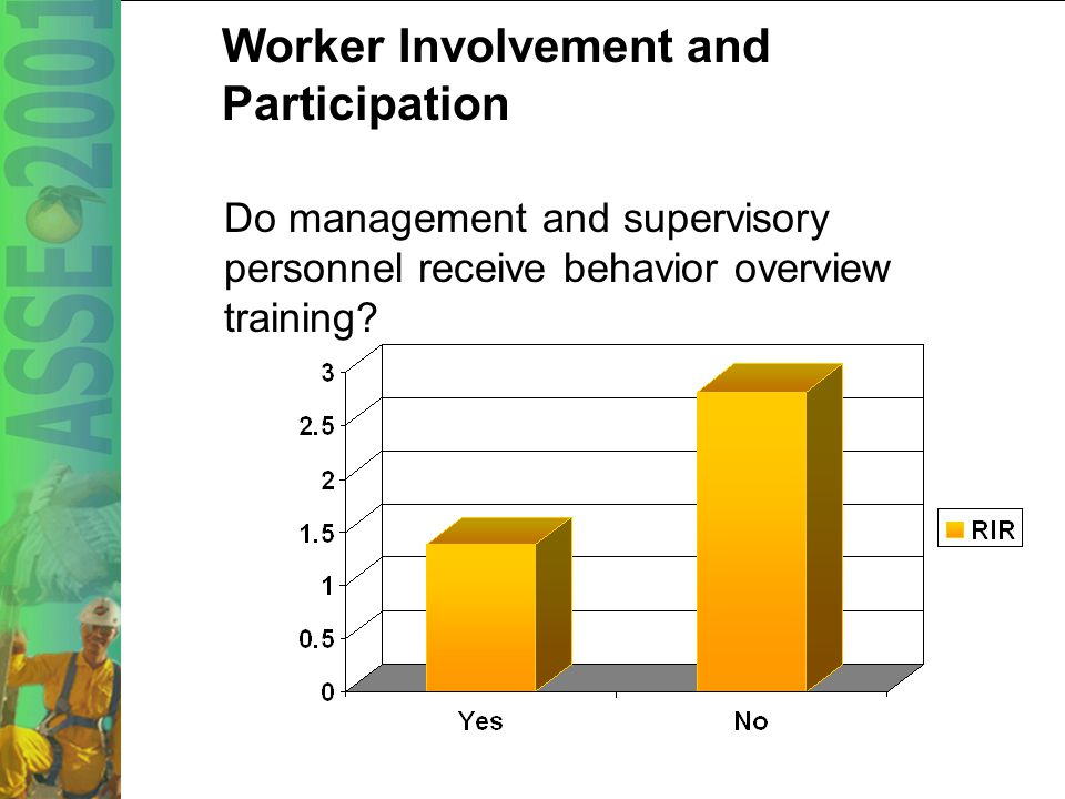 39 Worker Involvement and Participation Workers trained and utilized for worker-to-worker observation