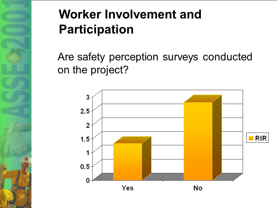 41 Worker Involvement and Participation Total amount of safety observation reports filed on the project