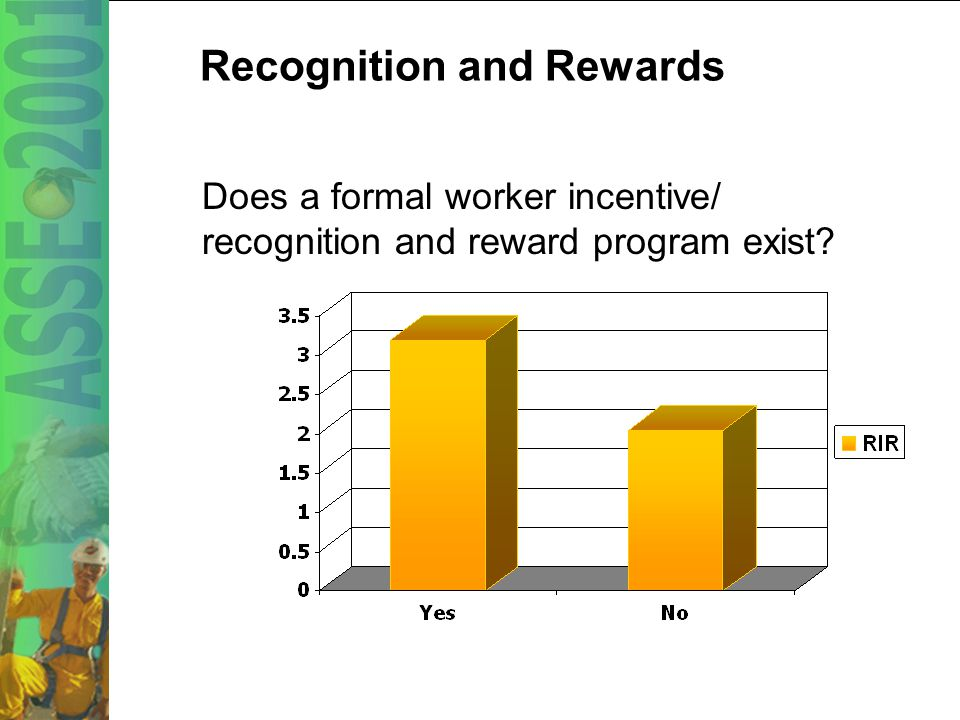 43 Recognition and Rewards Effect of worker safety incentives Individual versus crew incentives Based on injuries or safe behavior Frequency of awards Career progression