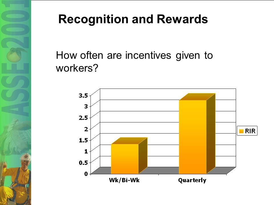44 Recognition and Rewards Does a formal worker incentive/ recognition and reward program exist