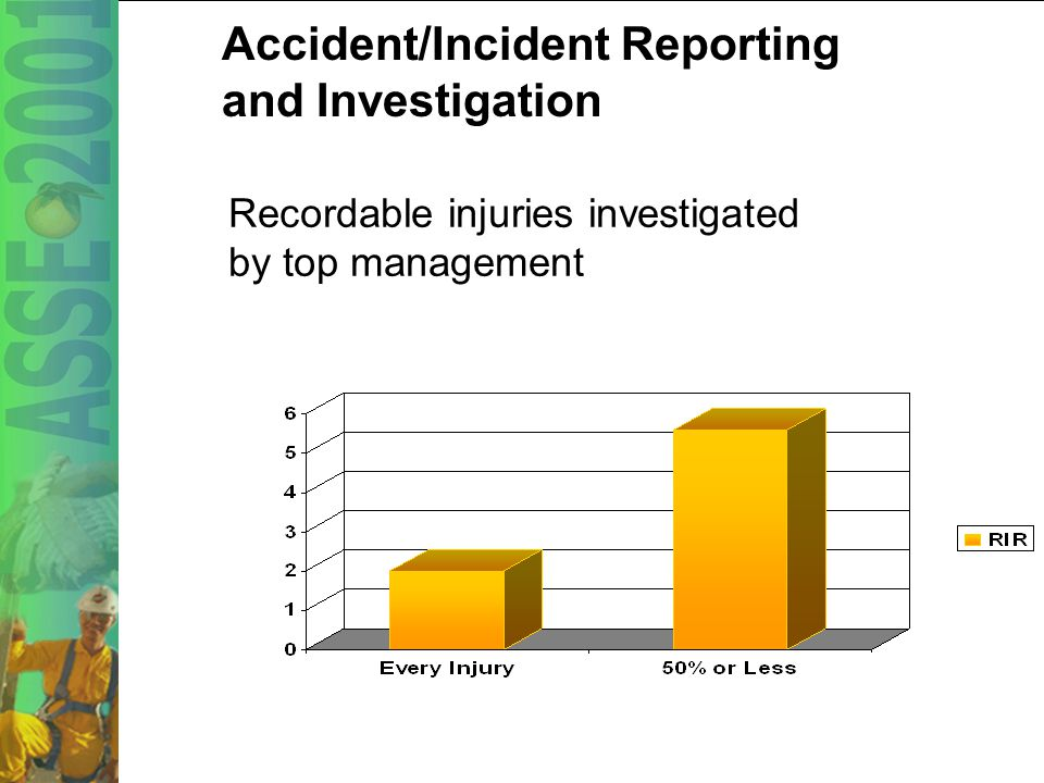 55 Accident /Incident Reporting and Investigation Amount of near misses recorded on the project