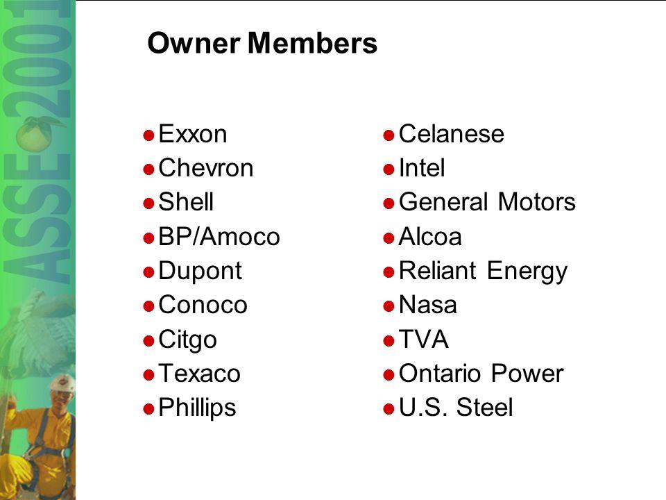 7 Owner Members Exxon Chevron Shell BP/Amoco Dupont Conoco Citgo Texaco Phillips Celanese Intel General Motors Alcoa Reliant Energy Nasa TVA Ontario Power U.S.