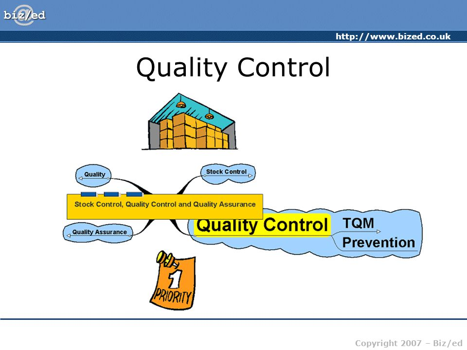 http://www.bized.co.uk Copyright 2007 – Biz/ed Quality Control