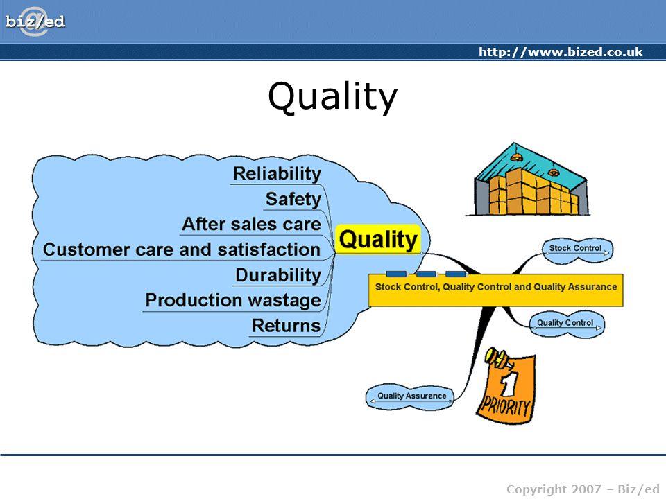 http://www.bized.co.uk Copyright 2007 – Biz/ed Quality