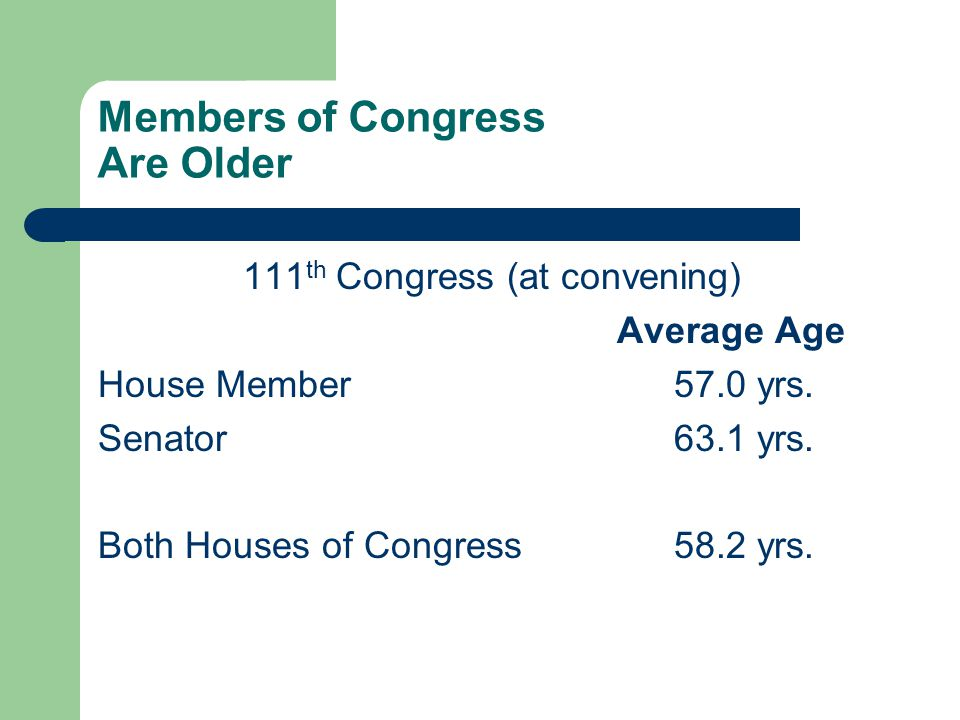 Members of Congress Are Older 111 th Congress (at convening) Average Age House Member57.0 yrs. Senator63.1 yrs. Both Houses of Congress58.2 yrs.