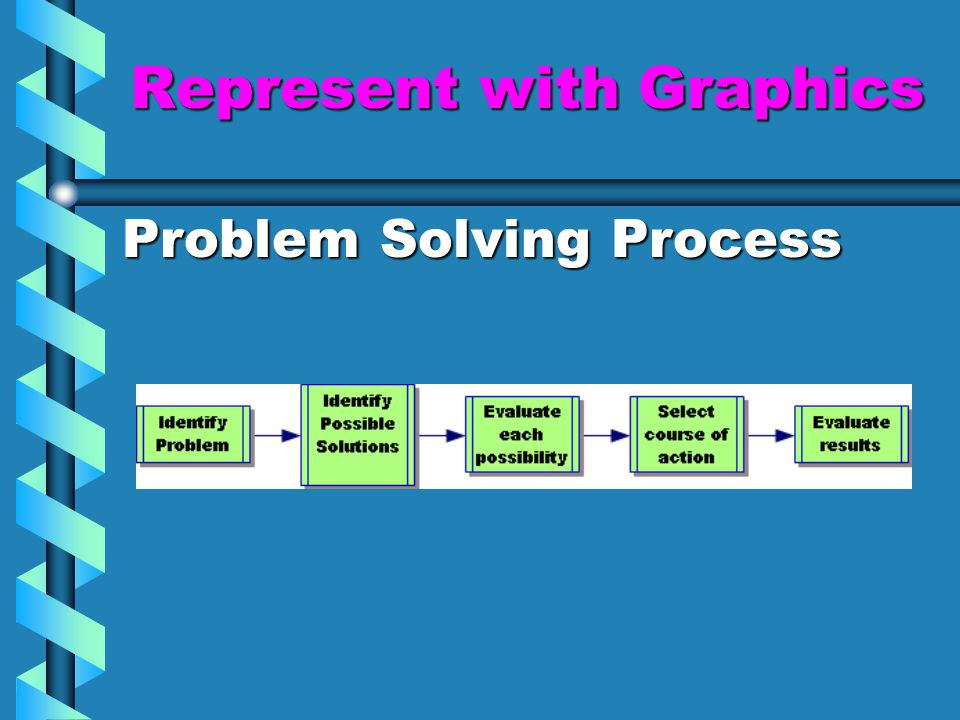 Represent with Graphics Problem Solving Process