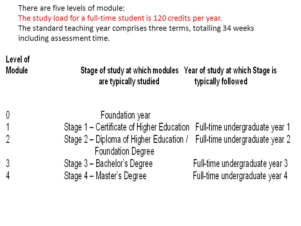 essays on assessment in education View assessment in higher education research papers on academiaedu for free.