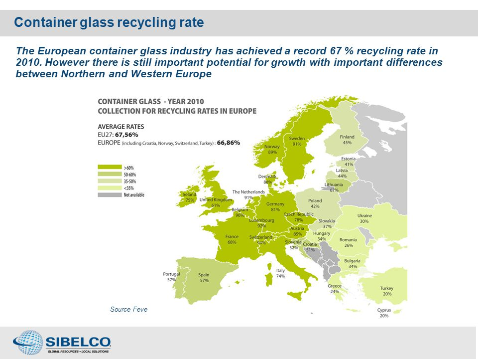 The European container glass industry has achieved a record 67 % recycling rate in 2010.