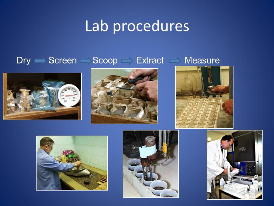 Lab procedures Dry Screen Scoop Extract Measure