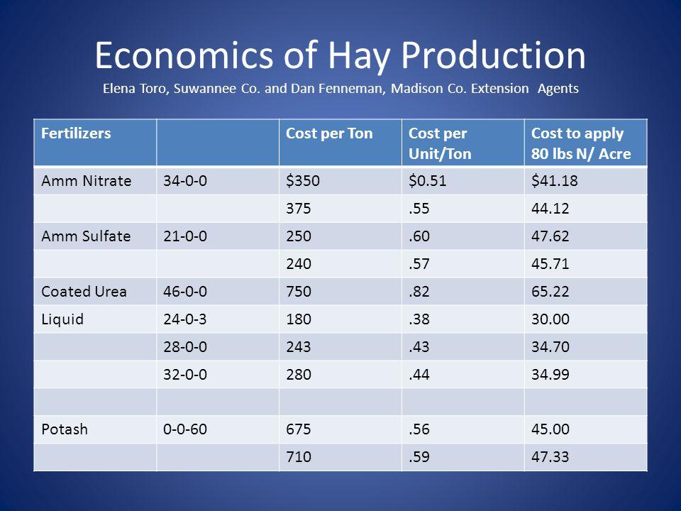 Economics of Hay Production Elena Toro, Suwannee Co.