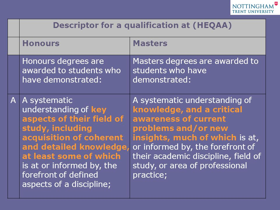 Descriptor for a qualification at (HEQAA) HonoursMasters Honours degrees are awarded to students who have demonstrated: Masters degrees are awarded to students who have demonstrated: AA systematic understanding of key aspects of their field of study, including acquisition of coherent and detailed knowledge, at least some of which is at or informed by, the forefront of defined aspects of a discipline; A systematic understanding of knowledge, and a critical awareness of current problems and/or new insights, much of which is at, or informed by, the forefront of their academic discipline, field of study, or area of professional practice;