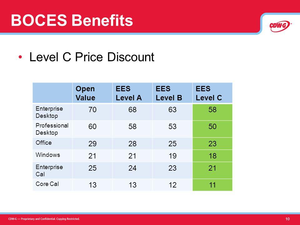 BOCES Benefits Level C Price Discount 10 Open Value EES Level A EES Level B EES Level C Enterprise Desktop 70686358 Professional Desktop 60585350 Office 29282523 Windows 21 1918 Enterprise Cal 25242321 Core Cal 13 1211