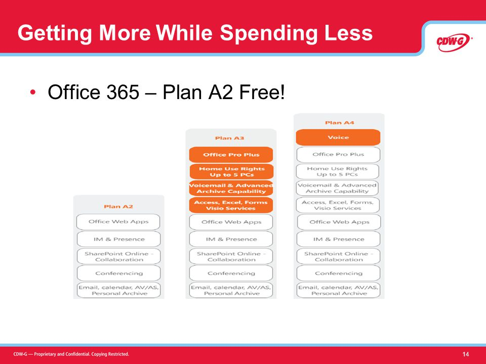 Getting More While Spending Less Office 365 – Plan A2 Free! 14