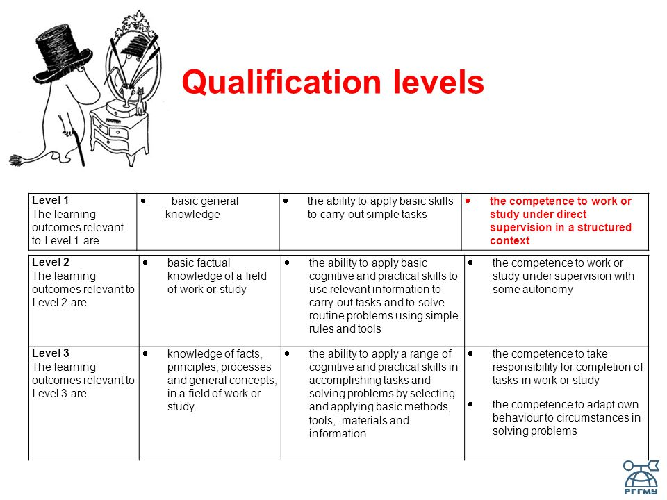 Level 1 The learning outcomes relevant to Level 1 are  basic general knowledge  the ability to apply basic skills to carry out simple tasks  the competence to work or study under direct supervision in a structured context Level 2 The learning outcomes relevant to Level 2 are  basic factual knowledge of a field of work or study  the ability to apply basic cognitive and practical skills to use relevant information to carry out tasks and to solve routine problems using simple rules and tools  the competence to work or study under supervision with some autonomy Level 3 The learning outcomes relevant to Level 3 are  knowledge of facts, principles, processes and general concepts, in a field of work or study.