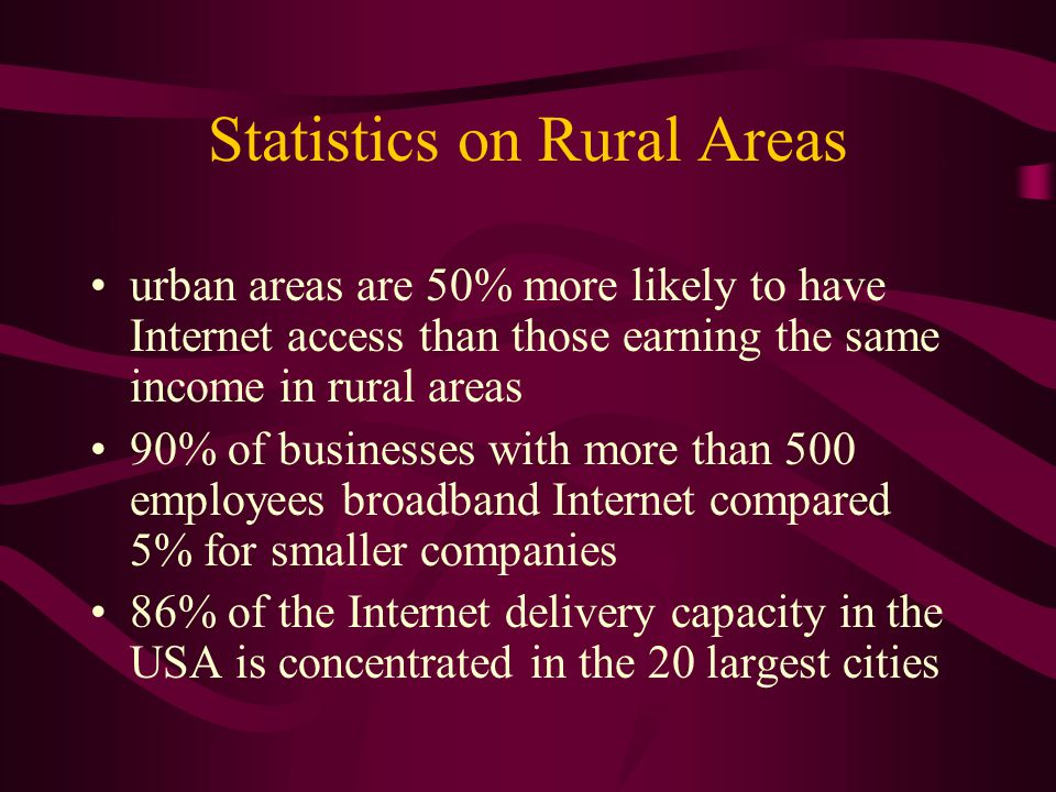 Statistics on Rural Areas urban areas are 50% more likely to have Internet access than those earning the same income in rural areas 90% of businesses with more than 500 employees broadband Internet compared 5% for smaller companies 86% of the Internet delivery capacity in the USA is concentrated in the 20 largest cities