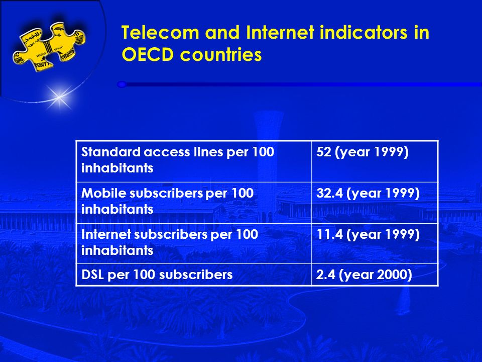 Telecom and Internet indicators in OECD countries Standard access lines per 100 inhabitants 52 (year 1999) Mobile subscribers per 100 inhabitants 32.4 (year 1999) Internet subscribers per 100 inhabitants 11.4 (year 1999) DSL per 100 subscribers2.4 (year 2000)