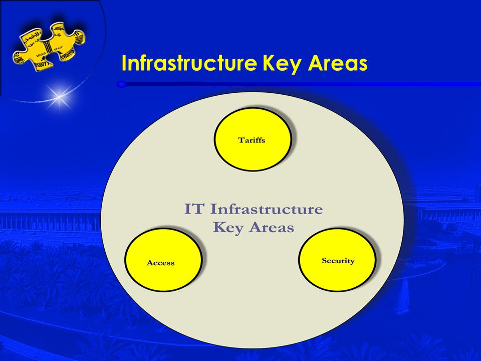 Infrastructure Key Areas